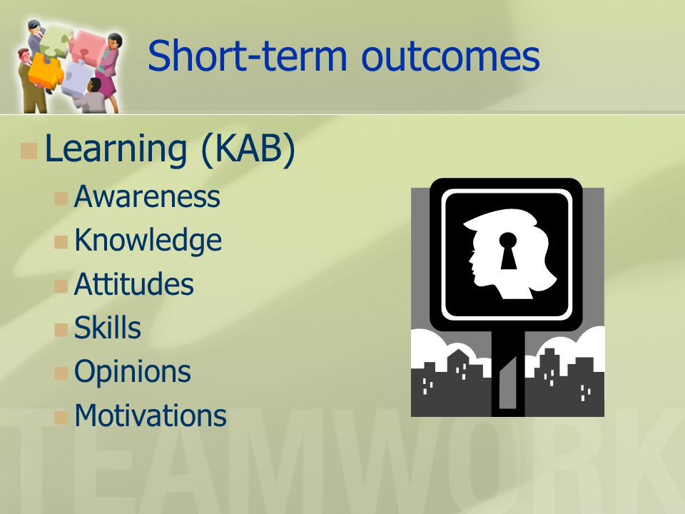 Short-term outcomes Learning (KAB) Awareness Knowledge Attitudes