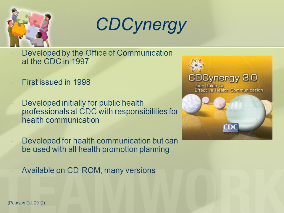 CDCynergy Developed by the Office of Communication at the CDC in 1997