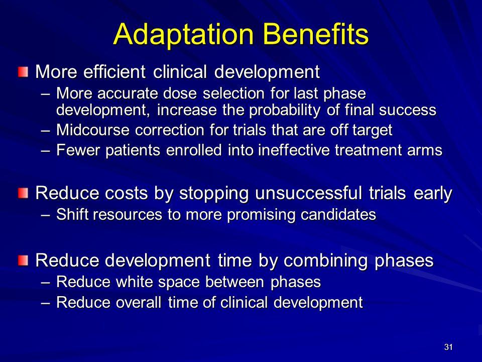 Adaptation Benefits More efficient clinical development