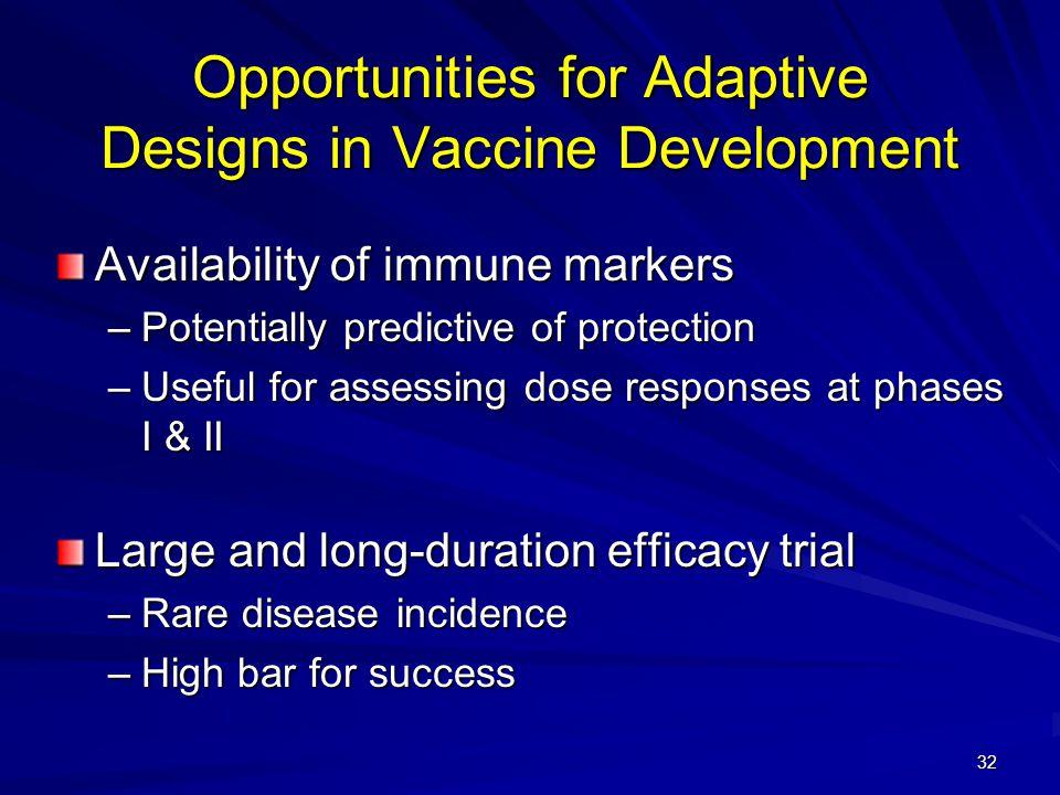 Opportunities for Adaptive Designs in Vaccine Development