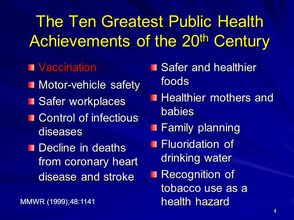 The Ten Greatest Public Health Achievements of the 20th Century