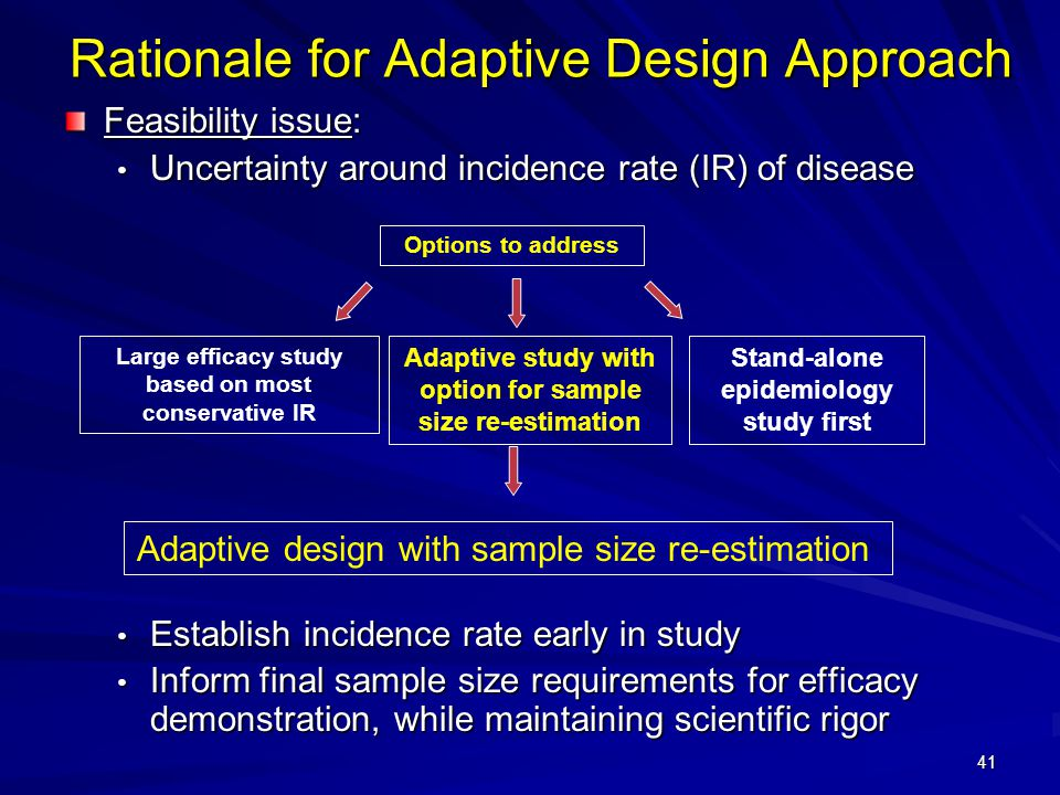 Rationale for Adaptive Design Approach