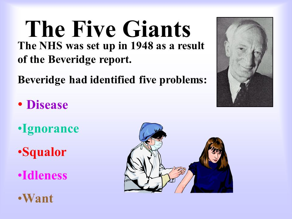 The Five Giants Disease Ignorance Squalor Idleness Want