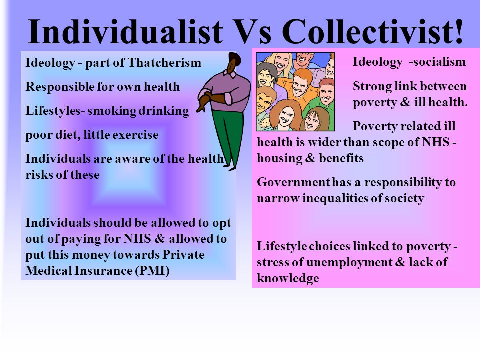 Individualist Vs Collectivist!