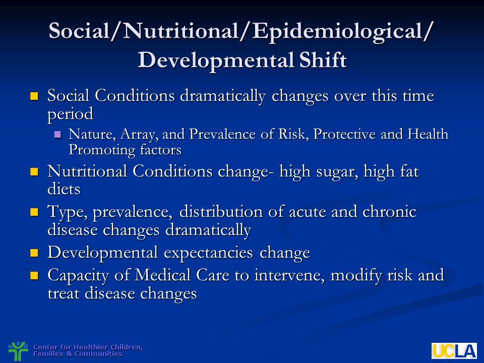 Social/Nutritional/Epidemiological/ Developmental Shift
