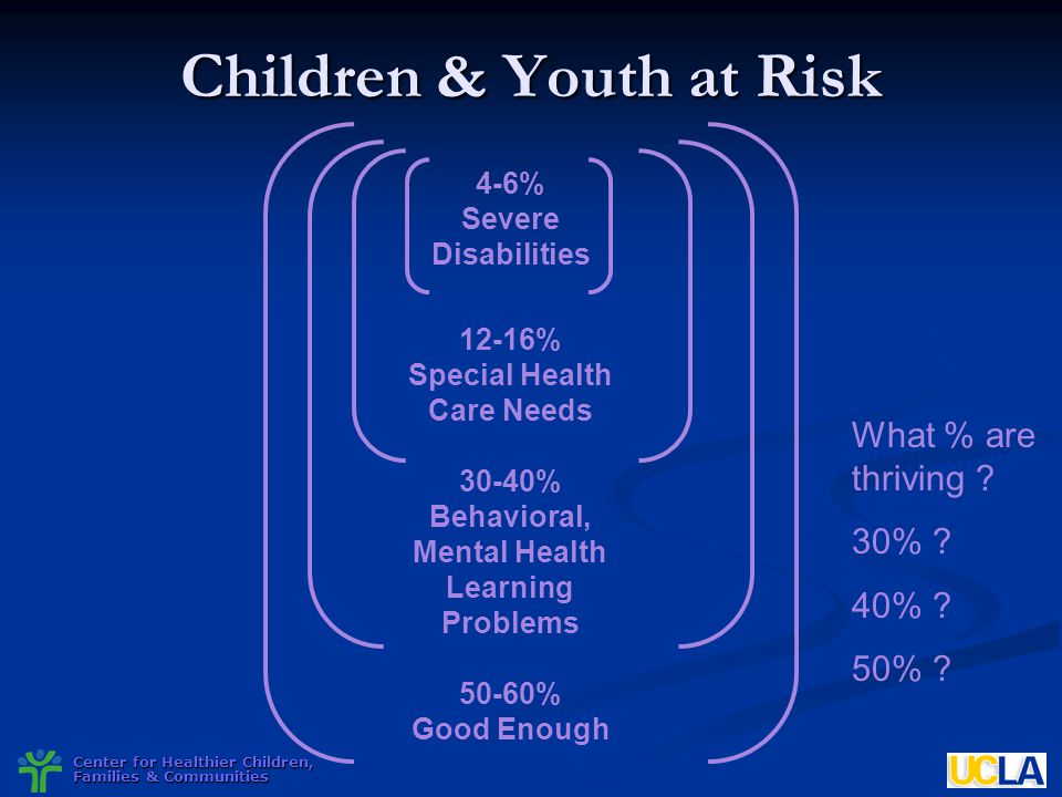 Children & Youth at Risk