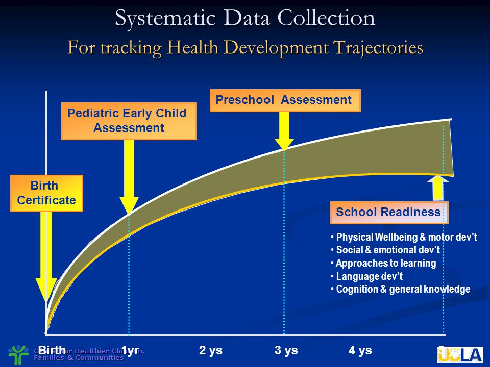 Systematic Data Collection For tracking Health Development Trajectories