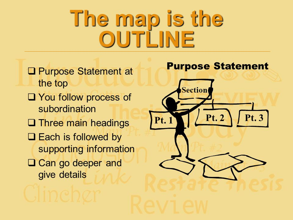 The map is the OUTLINE Purpose Statement Purpose Statement at the top