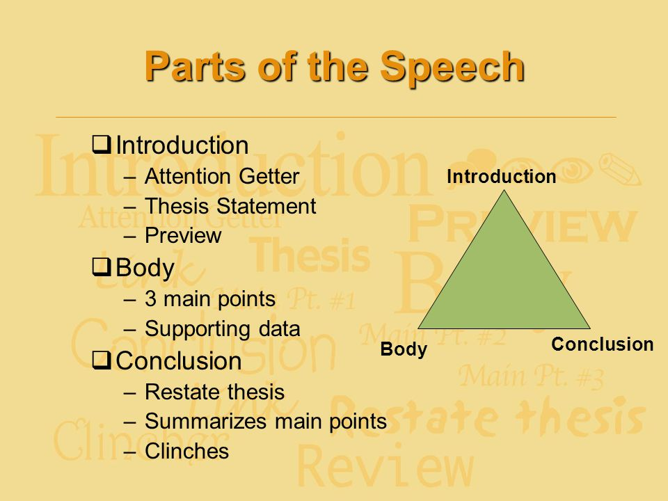 What is a thesis statement of a speech