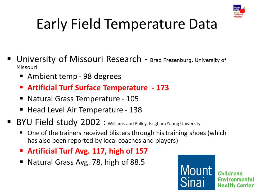 Early Field Temperature Data