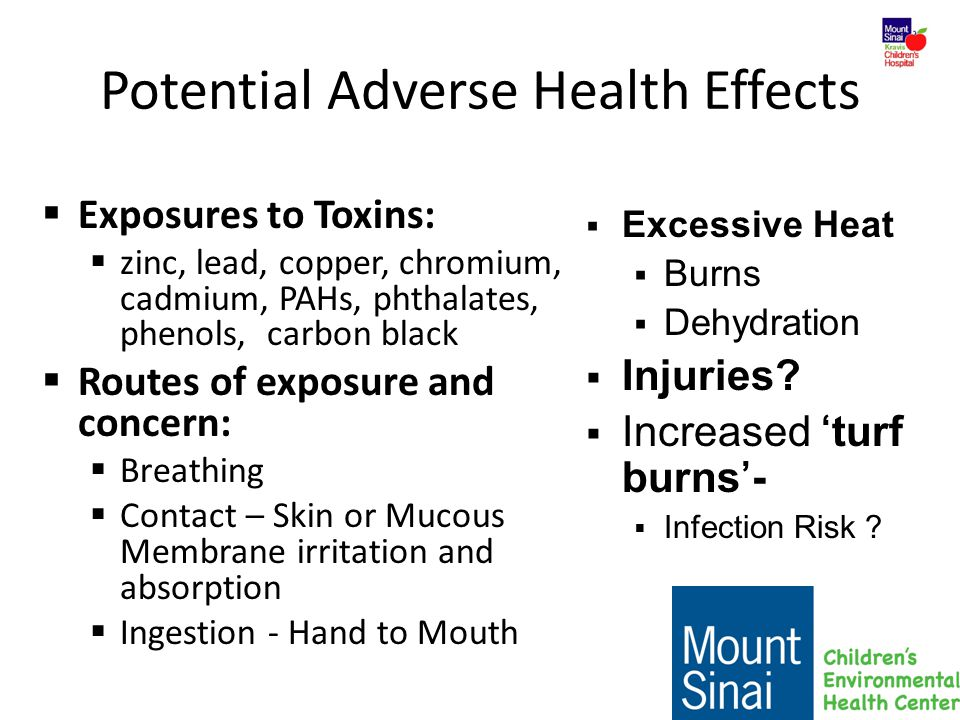Potential Adverse Health Effects