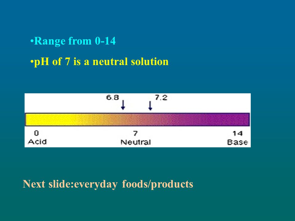Range from 0-14 pH of 7 is a neutral solution Next slide:everyday foods/products