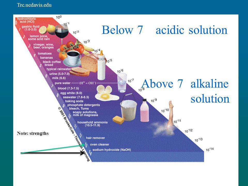 Above 7 alkaline solution