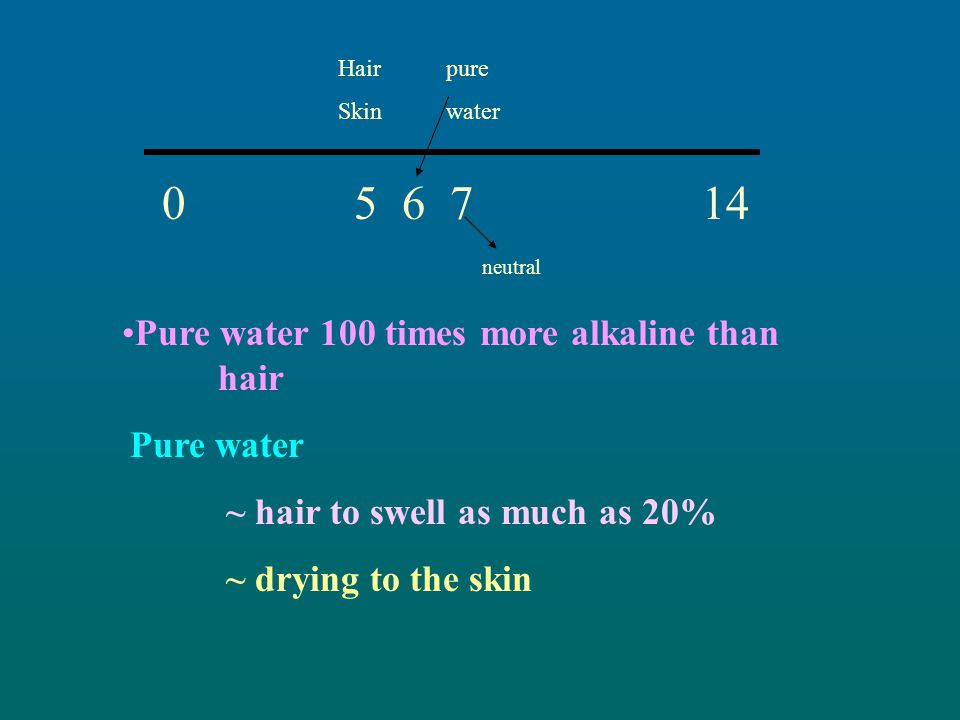 0 5 6 7 14 Pure water 100 times more alkaline than hair Pure water