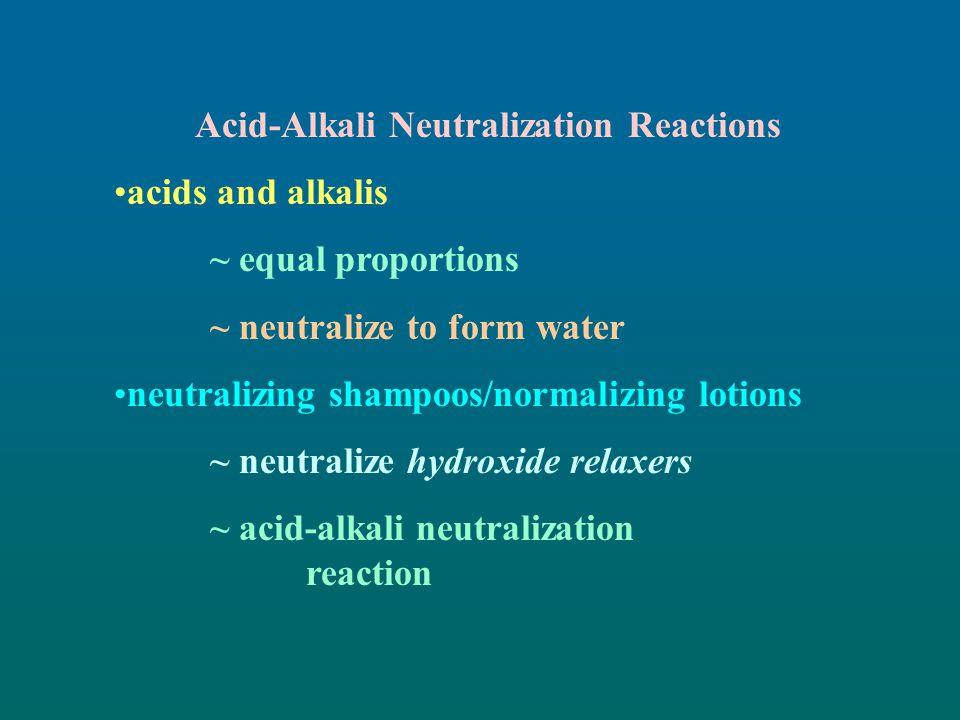 Acid-Alkali Neutralization Reactions