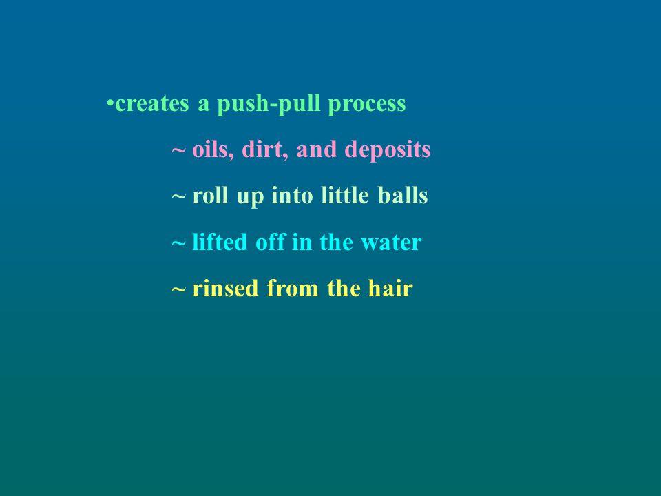 creates a push-pull process