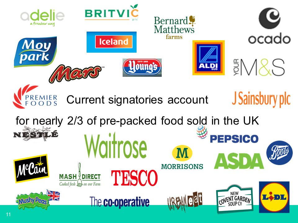 Current signatories account