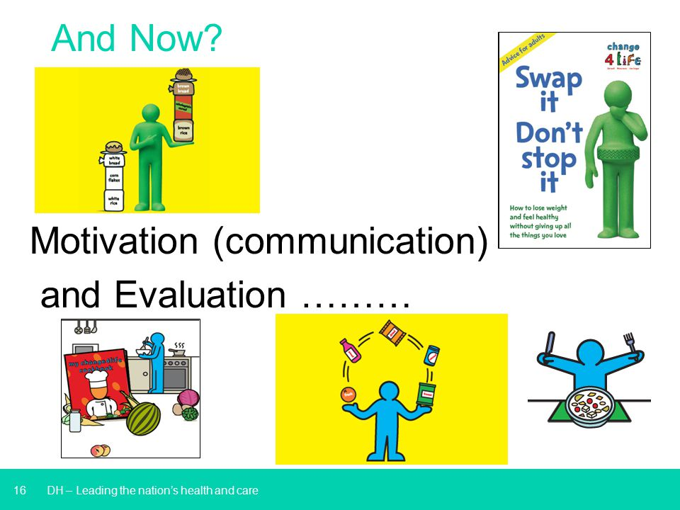Motivation (communication) and Evaluation ………