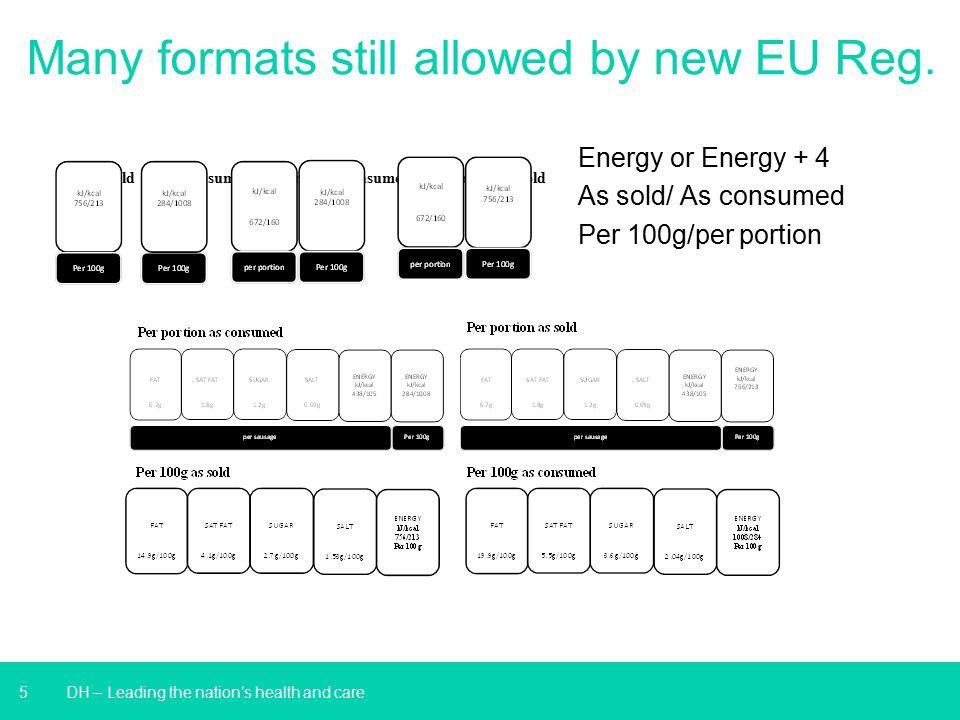 Many formats still allowed by new EU Reg.
