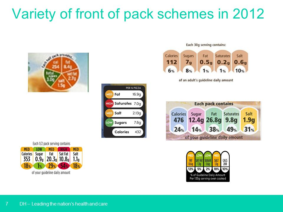 Variety of front of pack schemes in 2012