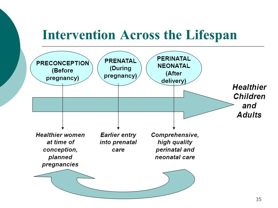 Intervention Across the Lifespan