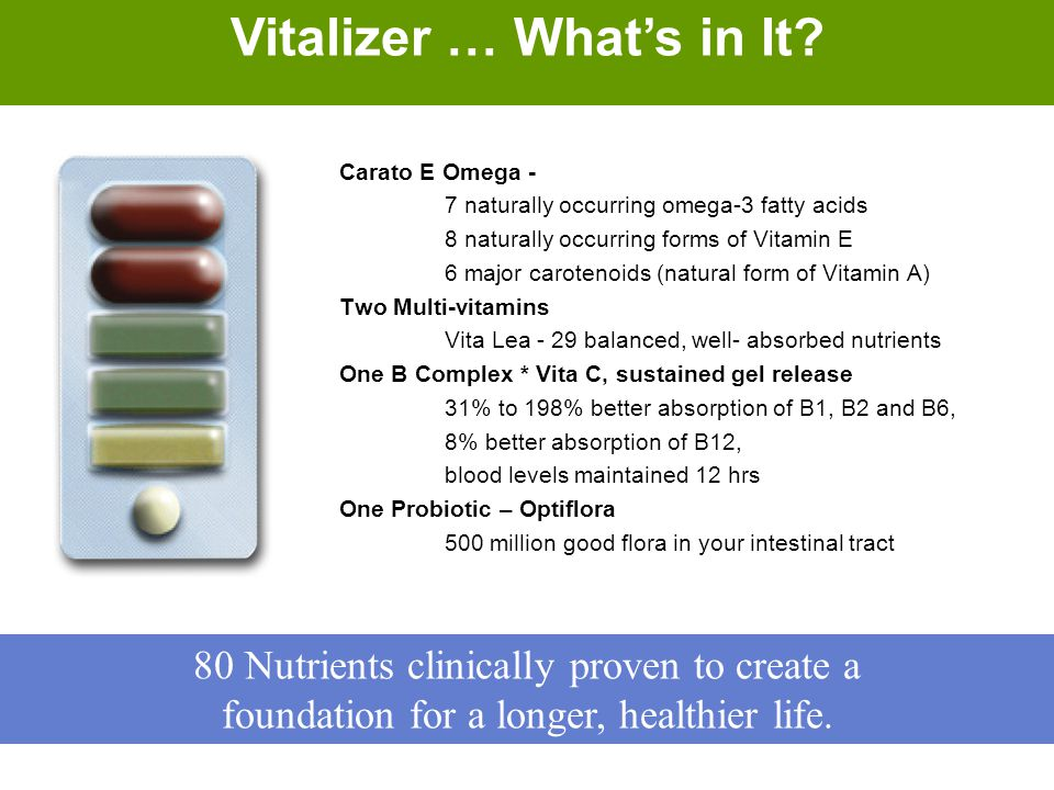 Vitalizer … What's in It