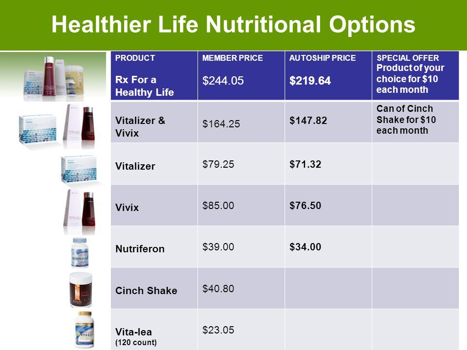 Healthier Life Nutritional Options AMERICA'S ORIGINAL WELLNESS COMPANY