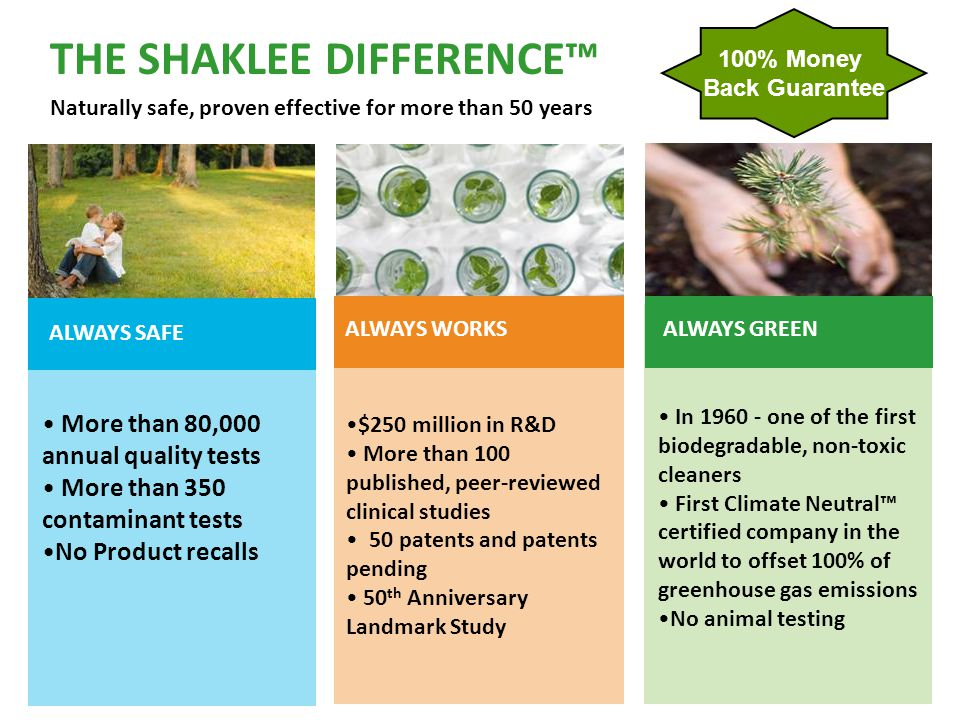 THE SHAKLEE DIFFERENCE™
