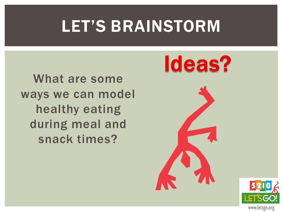 Ideas Let's Brainstorm