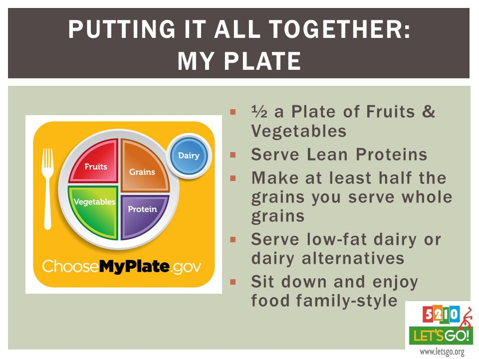 Putting it all together: My Plate