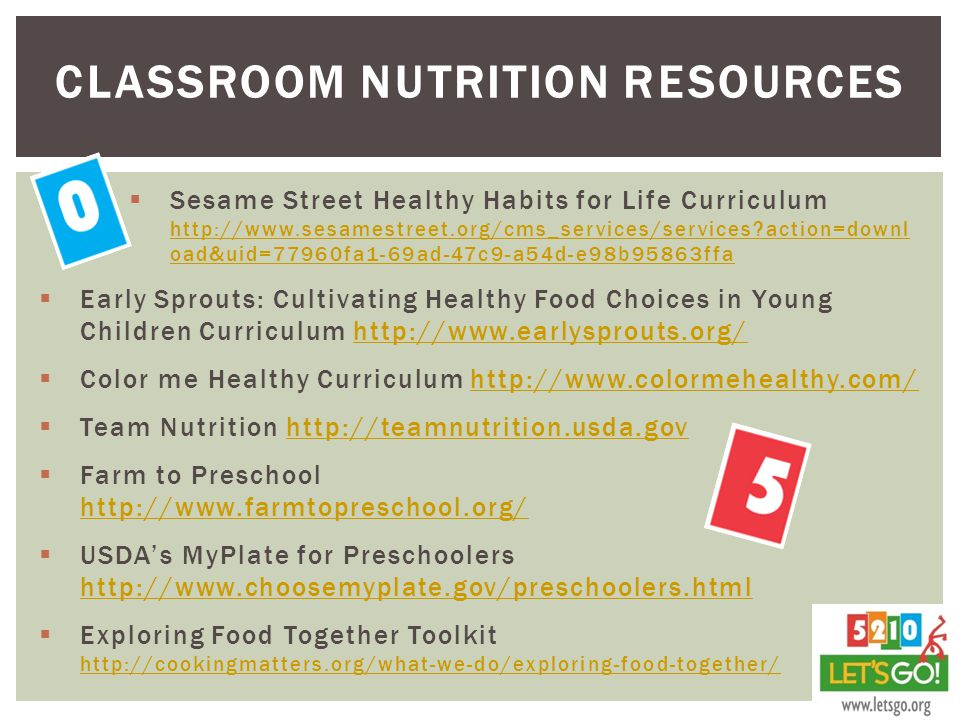 Classroom Nutrition Resources