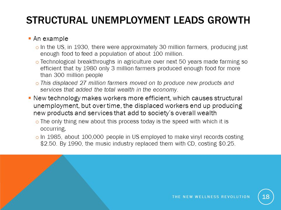Structural unemployment leads growth