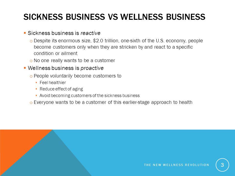 Sickness business vs Wellness business