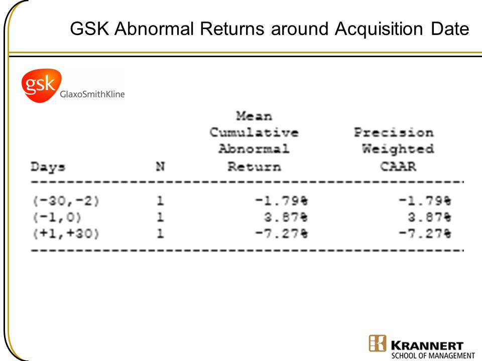 gsk acquisition of sirtris Sirtris, a gsk company, where her efforts during this past year culminated with the june 5, 2008 acquisition of then-named sirtris pharmaceuticals, inc by pharmaceutical giant, glaxosmithkline (gsk.