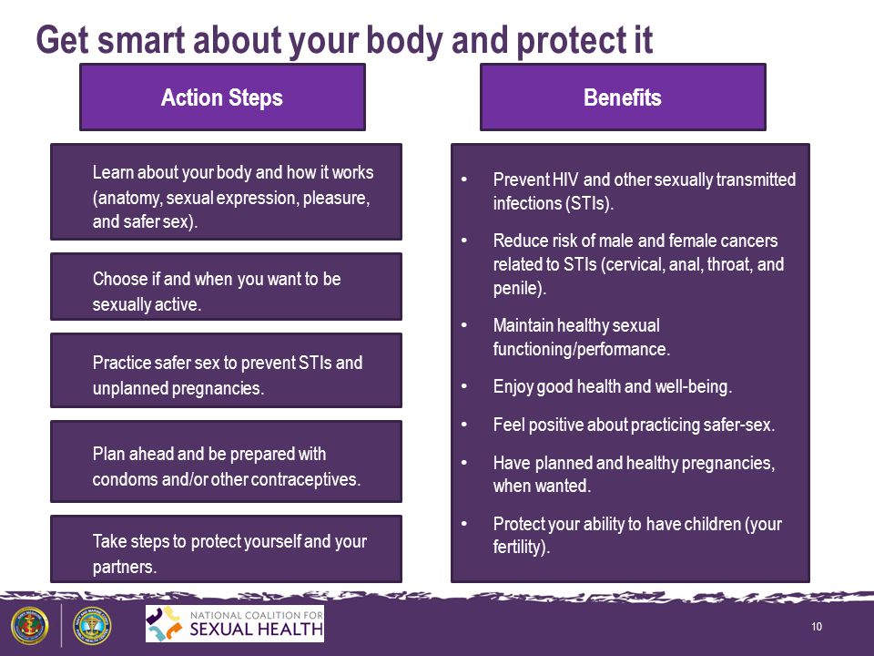 Get smart about your body and protect it