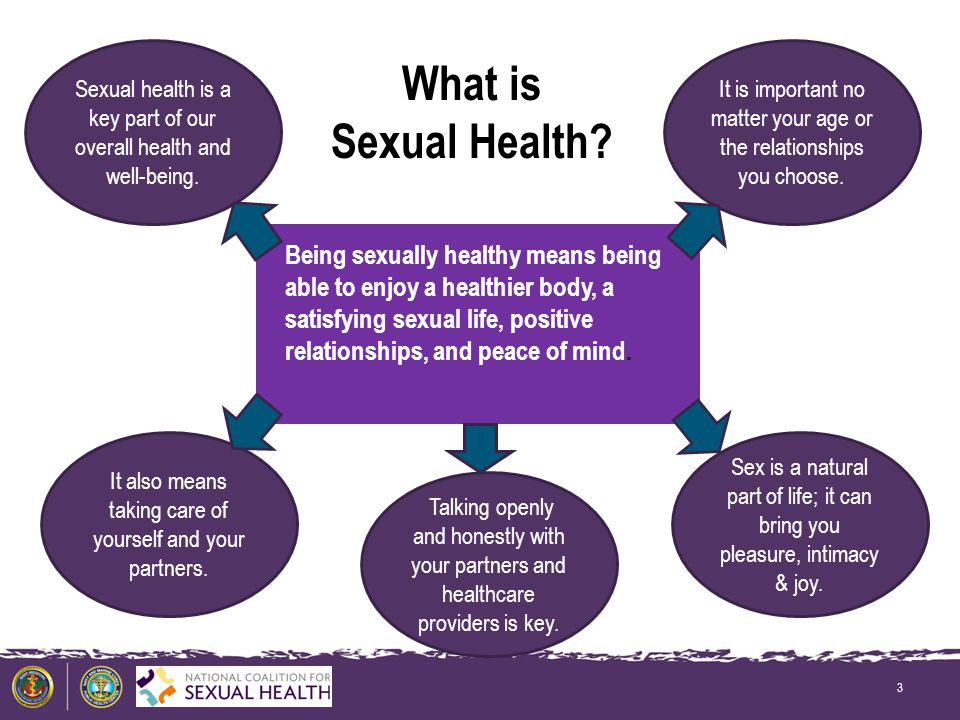 Sexual health is a key part of our overall health and well-being.