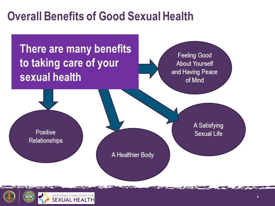 Overall Benefits of Good Sexual Health