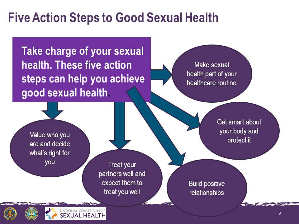 Five Action Steps to Good Sexual Health