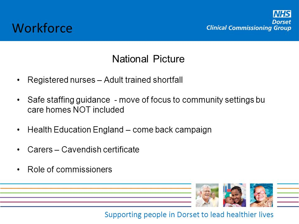 Workforce National Picture Registered nurses – Adult trained shortfall
