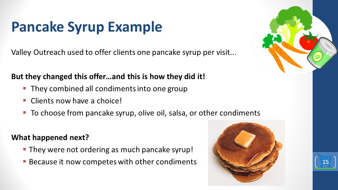 Pancake Syrup Example Valley Outreach used to offer clients one pancake syrup per visit... But they changed this offer…and this is how they did it!