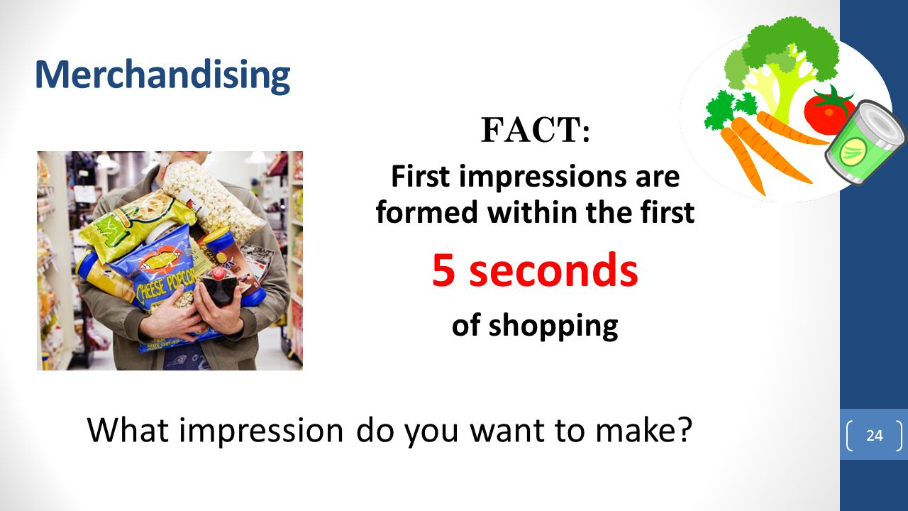 First impressions are formed within the first
