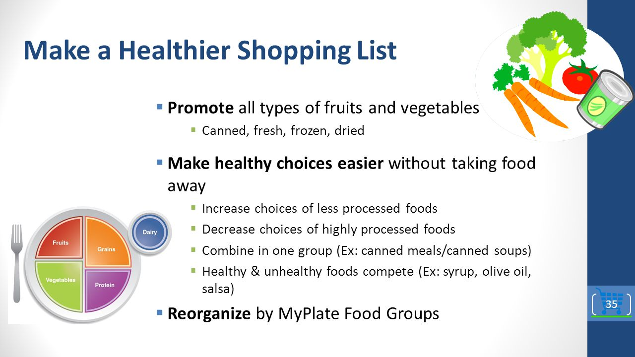 Make a Healthier Shopping List