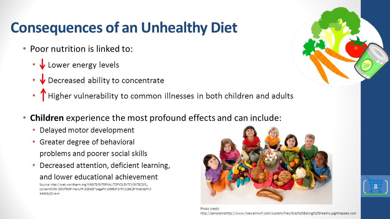Consequences of an Unhealthy Diet