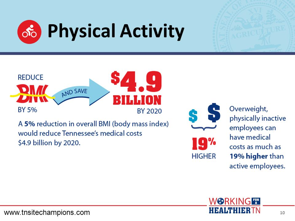 Physical Activity www.tnsitechampions.com