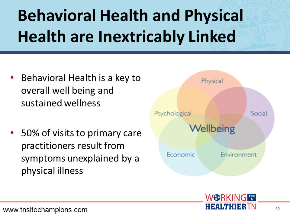 Behavioral Health and Physical Health are Inextricably Linked