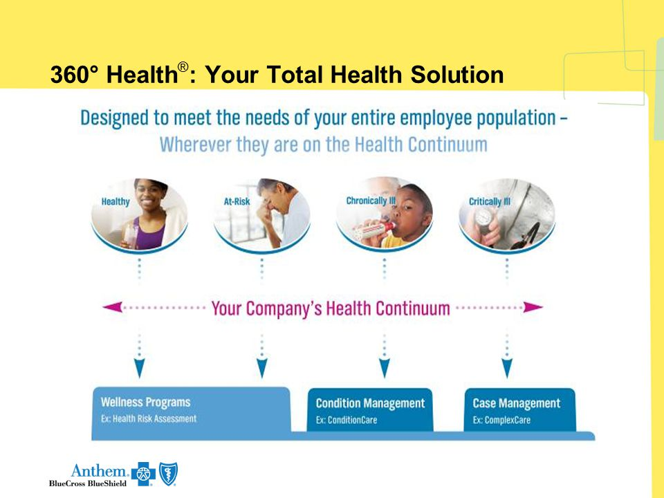 360° Health®: Your Total Health Solution