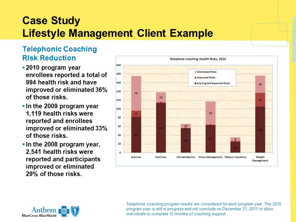 Case Study Lifestyle Management Client Example