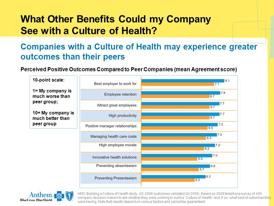 What Other Benefits Could my Company See with a Culture of Health