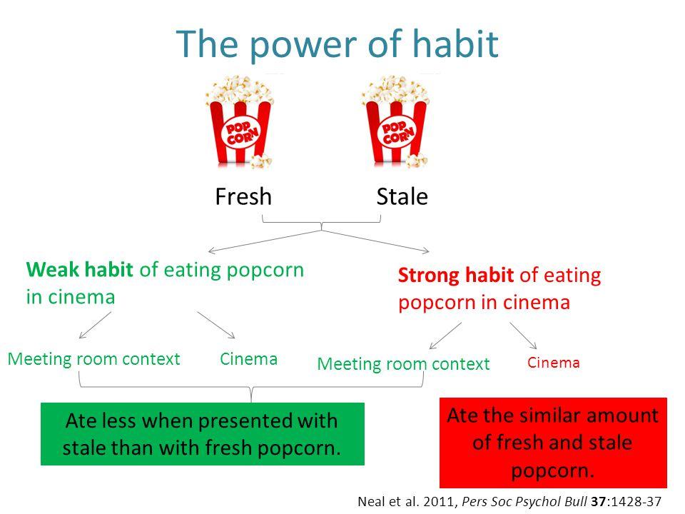 The power of habit Fresh Stale Weak habit of eating popcorn in cinema