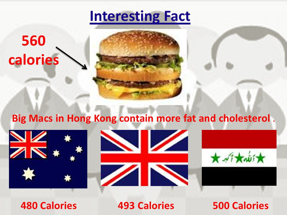 Interesting Fact 560 calories